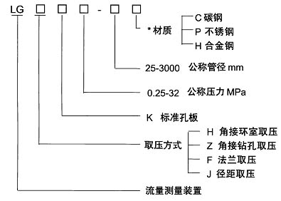 lg高压板电路图